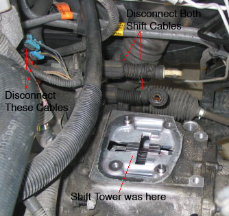 shiftTower saturn s series manual clutch replacement 2001 Saturn SL Transmission at gsmx.co